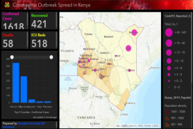 KENYATTA UNIVERSITY GEOSPATIAL INFORMATION TECHNOLOGY LAB: Mapping Covid-19